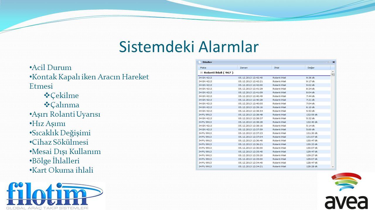 Öğrenci Servisi Takip ve Kontrol Sistemi VELİ İZLEME HESABI TANIMLAMA Her veli için tanımlanacak olan kullanıcı adı ve şifre ile, veli çocuğunun kullanmış olduğu servisi internet üzerinden izleyebilecektir.