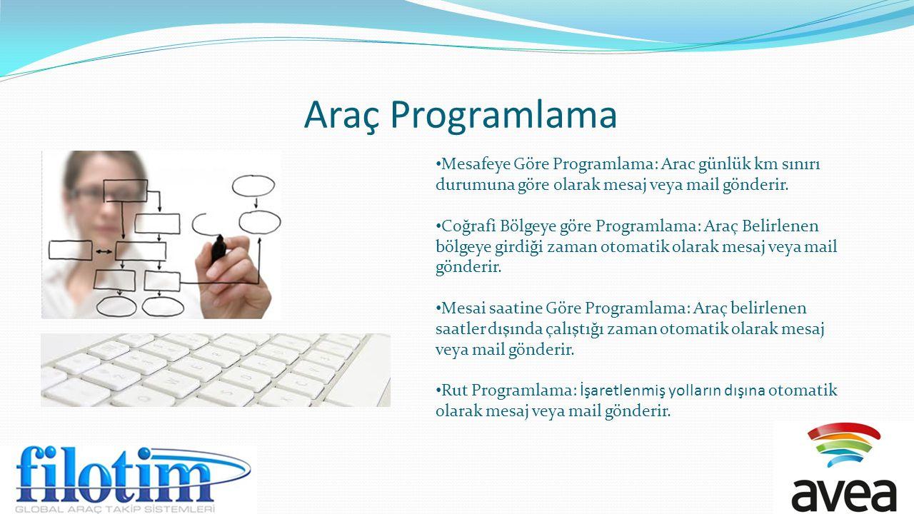 Araç Programlama Mesafeye Göre Programlama: Arac günlük km sınırı durumuna göre olarak mesaj veya mail gönderir. Coğrafi Bölgeye göre Programlama: Ara