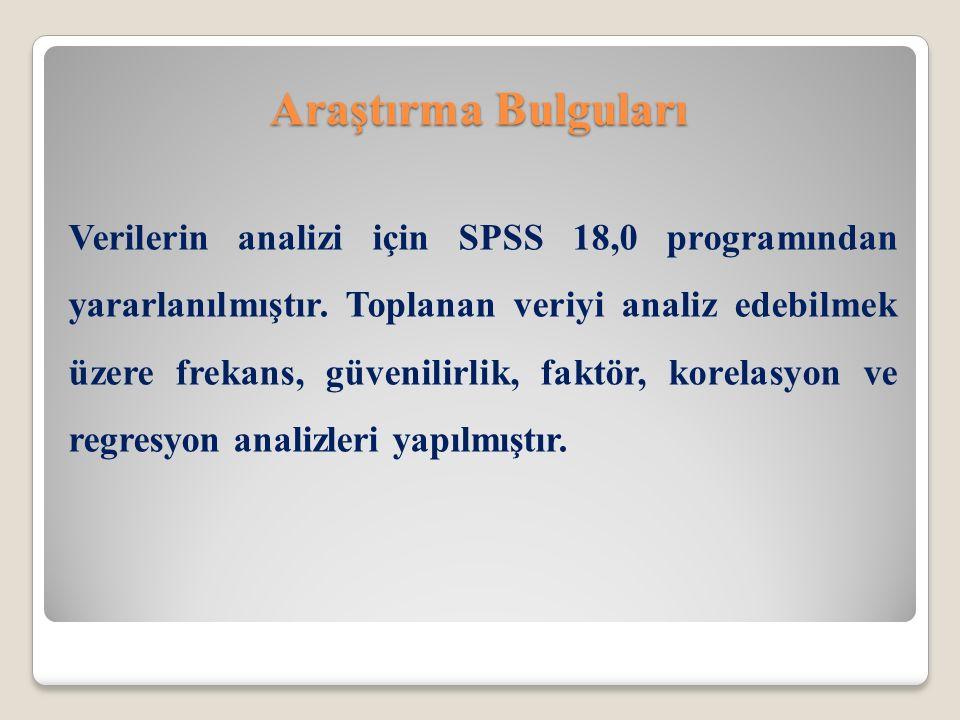 Araştırma Bulguları Verilerin analizi için SPSS 18,0 programından yararlanılmıştır. Toplanan veriyi analiz edebilmek üzere frekans, güvenilirlik, fakt