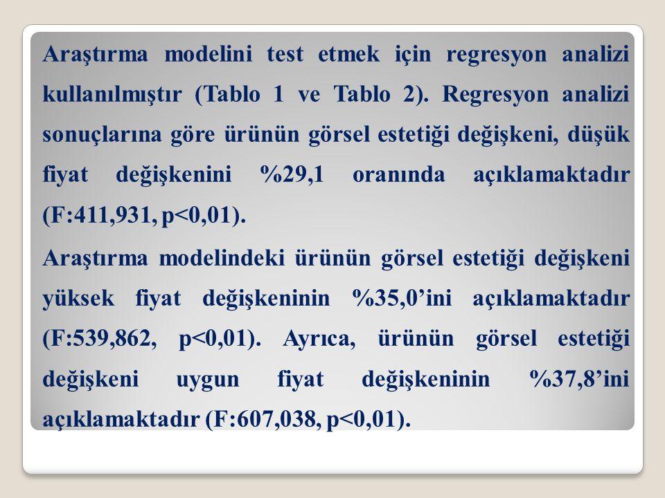 Araştırma modelini test etmek için regresyon analizi kullanılmıştır (Tablo 1 ve Tablo 2). Regresyon analizi sonuçlarına göre ürünün görsel estetiği de