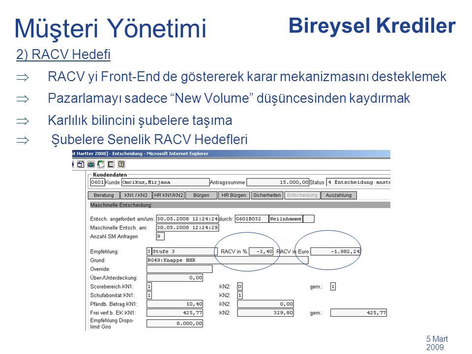 GE job title/13 5 Mart 2009 1) Cut Off optimizasyonu Müşteri Yönetimi Bireysel Krediler Kayıp sonrası kar RACV = Contributed Value (CV) - Loss