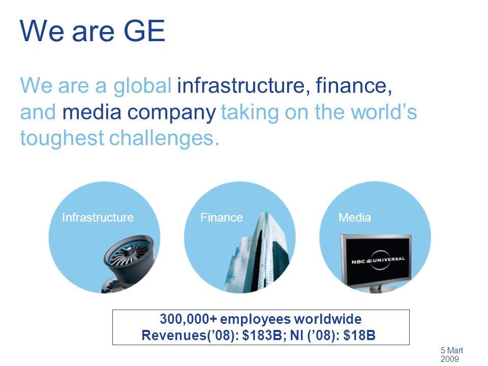 Risk Yönetimine Ölçülü Bir Bakış GE Capital Financial Services Global Banking Business Garanti Bank-GE Capital JV Risk Analytics Manager Alper Eker