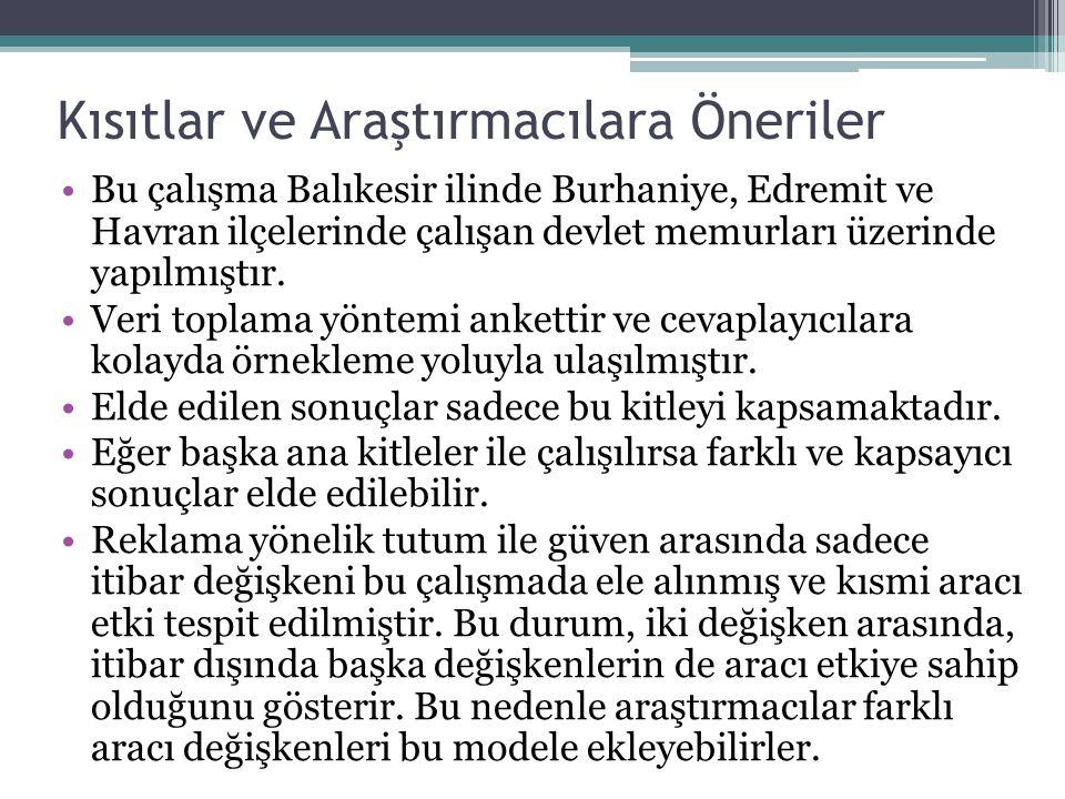 Kısıtlar ve Araştırmacılara Öneriler Bu çalışma Balıkesir ilinde Burhaniye, Edremit ve Havran ilçelerinde çalışan devlet memurları üzerinde yapılmıştı