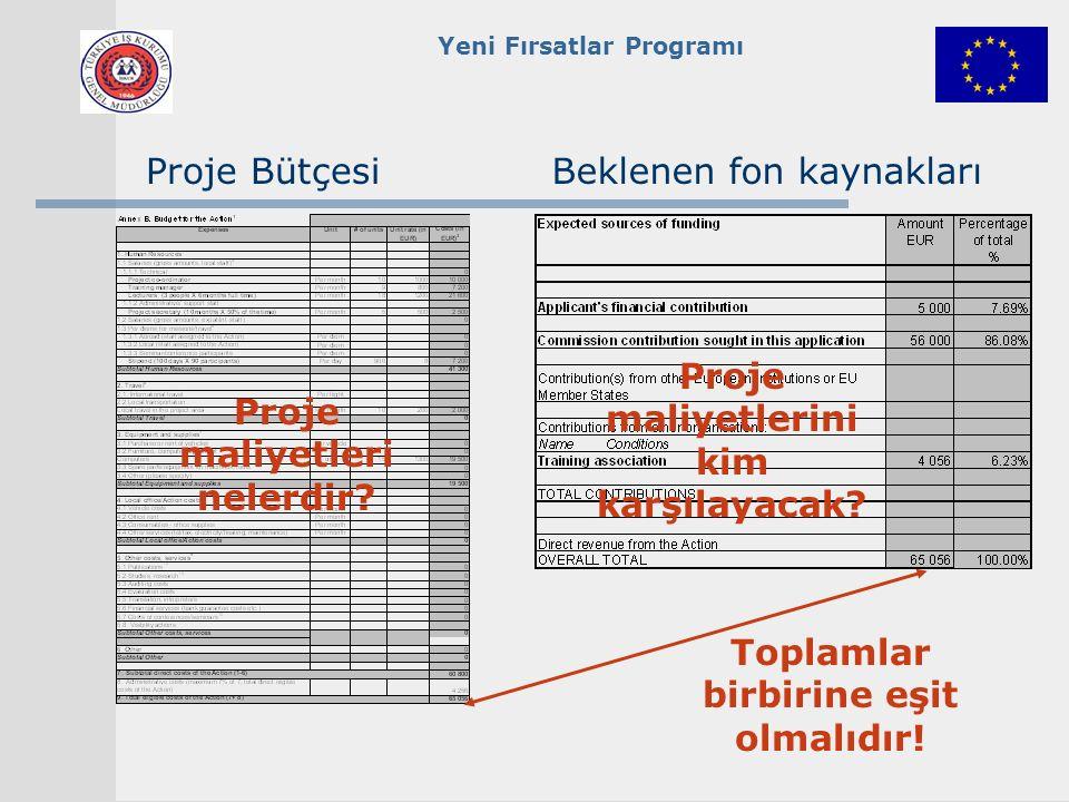 Yeni Fırsatlar Programı Proje Bütçesi Proje maliyetleri nelerdir.