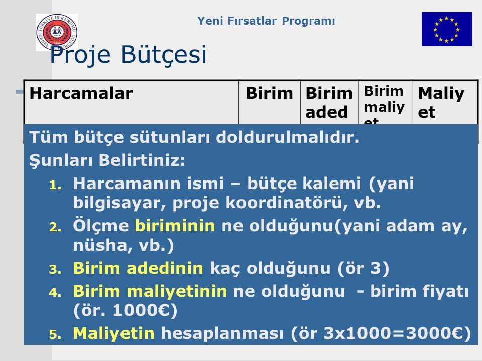 Yeni Fırsatlar Programı Proje Bütçesi HarcamalarBirimBirim aded i Birim maliy et Maliy et Tüm bütçe sütunları doldurulmalıdır.