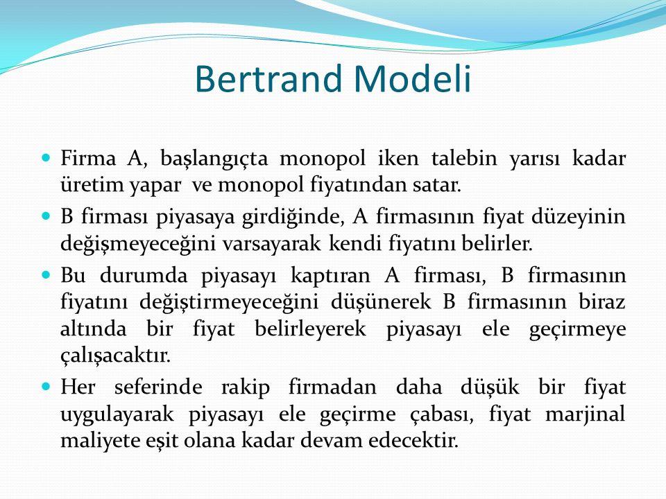 Bertrand Modeli Firma A, başlangıçta monopol iken talebin yarısı kadar üretim yapar ve monopol fiyatından satar. B firması piyasaya girdiğinde, A firm