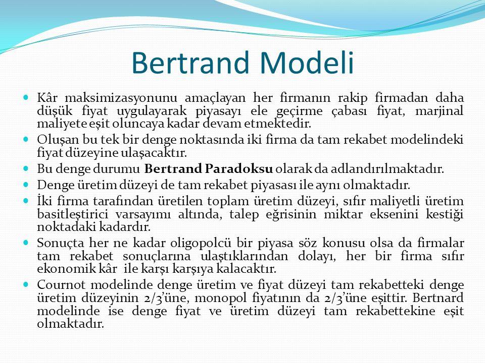Bertrand Modeli Kâr maksimizasyonunu amaçlayan her firmanın rakip firmadan daha düşük fiyat uygulayarak piyasayı ele geçirme çabası fiyat, marjinal ma