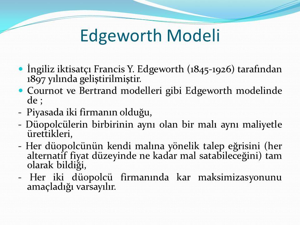 Edgeworth Modeli İngiliz iktisatçı Francis Y. Edgeworth (1845-1926) tarafından 1897 yılında geliştirilmiştir. Cournot ve Bertrand modelleri gibi Edgew