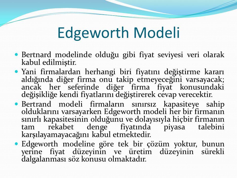 Edgeworth Modeli Bertnard modelinde olduğu gibi fiyat seviyesi veri olarak kabul edilmiştir. Yani firmalardan herhangi biri fiyatını değiştirme kararı
