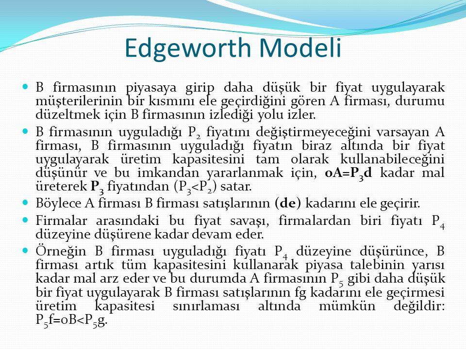 Edgeworth Modeli B firmasının piyasaya girip daha düşük bir fiyat uygulayarak müşterilerinin bir kısmını ele geçirdiğini gören A firması, durumu düzel