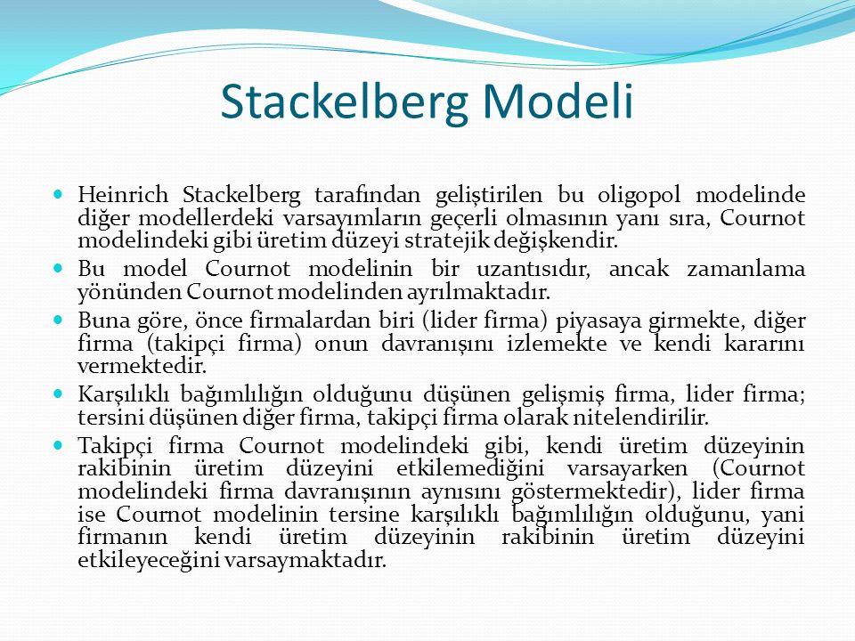 Stackelberg Modeli Heinrich Stackelberg tarafından geliştirilen bu oligopol modelinde diğer modellerdeki varsayımların geçerli olmasının yanı sıra, Co