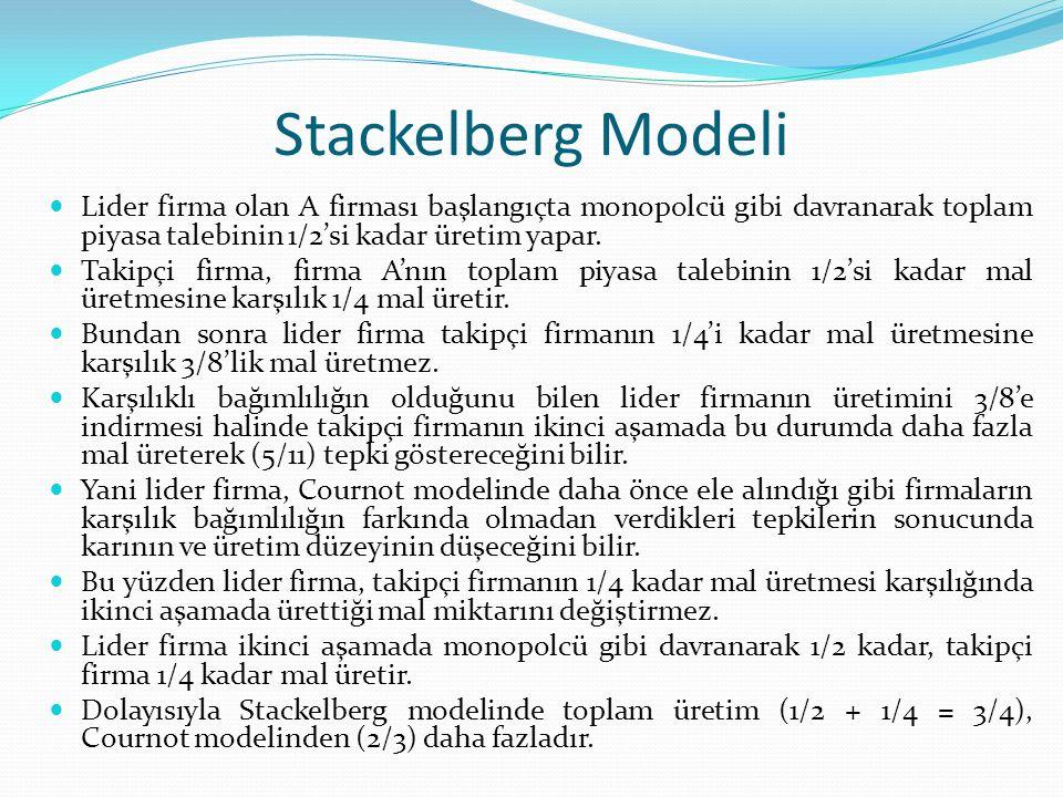 Stackelberg Modeli Lider firma olan A firması başlangıçta monopolcü gibi davranarak toplam piyasa talebinin 1/2'si kadar üretim yapar. Takipçi firma,