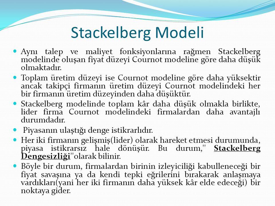 Stackelberg Modeli Aynı talep ve maliyet fonksiyonlarına rağmen Stackelberg modelinde oluşan fiyat düzeyi Cournot modeline göre daha düşük olmaktadır.
