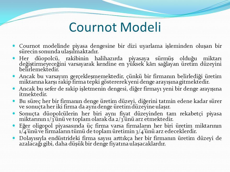 Cournot Modeli Cournot modelinde piyasa dengesine bir dizi uyarlama işleminden oluşan bir sürecin sonunda ulaşılmaktadır. Her düopolcü, rakibinin hali