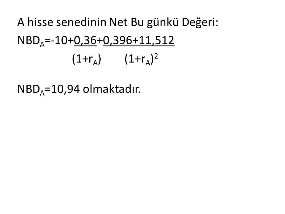 A hisse senedinin Net Bu günkü Değeri: NBD A =-10+0,36+0,396+11,512 (1+r A ) (1+r A ) 2 NBD A =10,94 olmaktadır.
