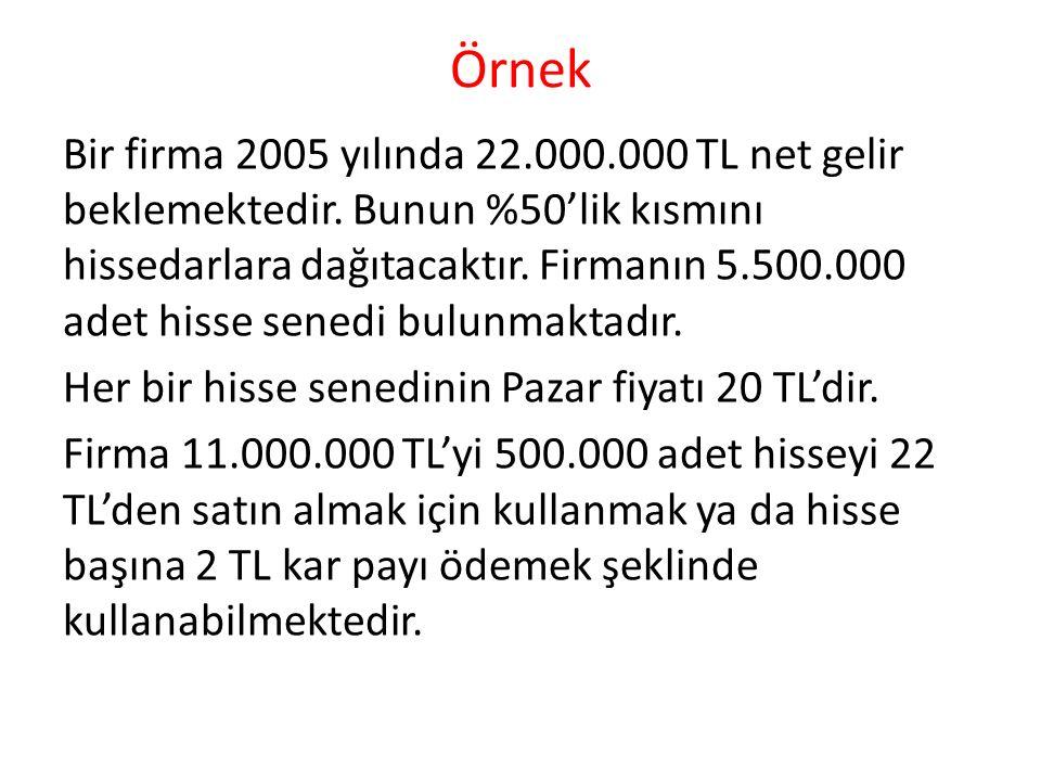 Mevcut Durumda HBK=Toplam kar =22.000.000 His.Sen.Say.
