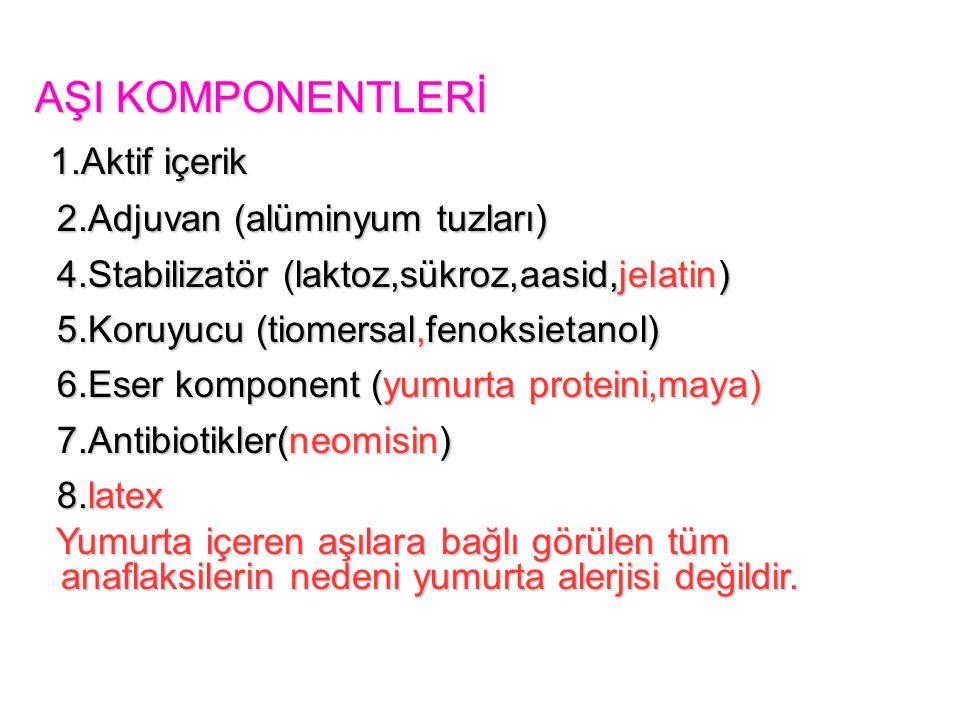 AŞI KOMPONENTLERİ AŞI KOMPONENTLERİ 1.Aktif içerik 1.Aktif içerik 2.Adjuvan (alüminyum tuzları) 2.Adjuvan (alüminyum tuzları) 4.Stabilizatör (laktoz,s