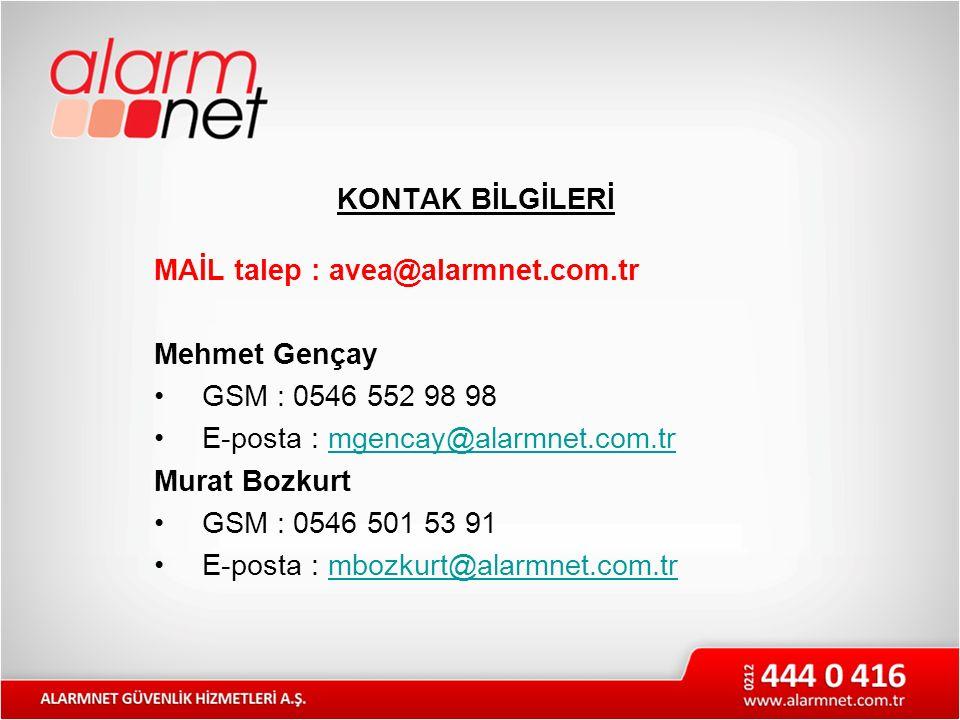 KONTAK BİLGİLERİ MAİL talep : avea@alarmnet.com.tr Mehmet Gençay GSM : 0546 552 98 98 E-posta : mgencay@alarmnet.com.trmgencay@alarmnet.com.tr Murat B