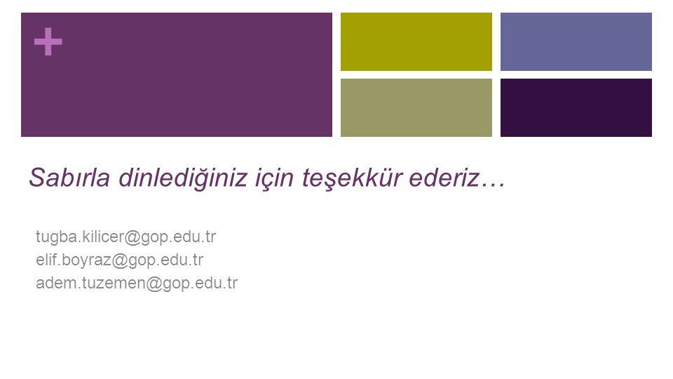 + Sabırla dinlediğiniz için teşekkür ederiz… tugba.kilicer@gop.edu.tr elif.boyraz@gop.edu.tr adem.tuzemen@gop.edu.tr