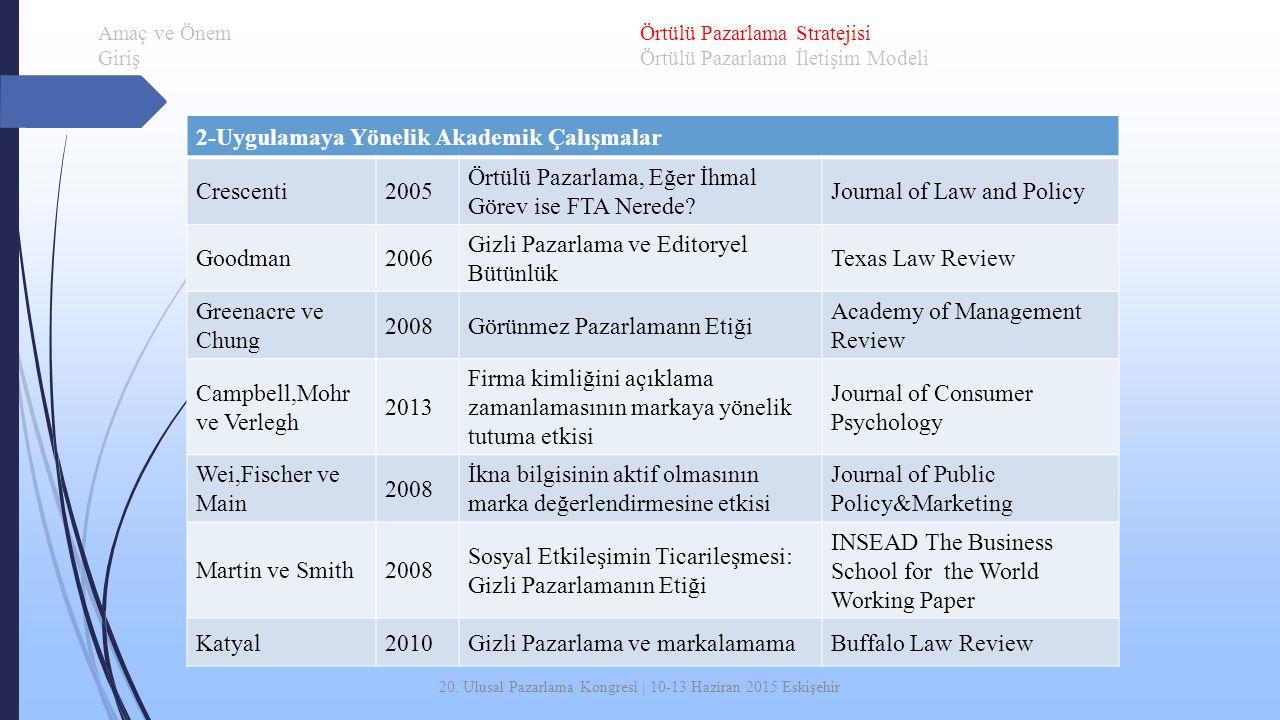 20. Ulusal Pazarlama Kongresi | 10-13 Haziran 2015 Eskişehir 2-Uygulamaya Yönelik Akademik Çalışmalar Crescenti2005 Örtülü Pazarlama, Eğer İhmal Görev