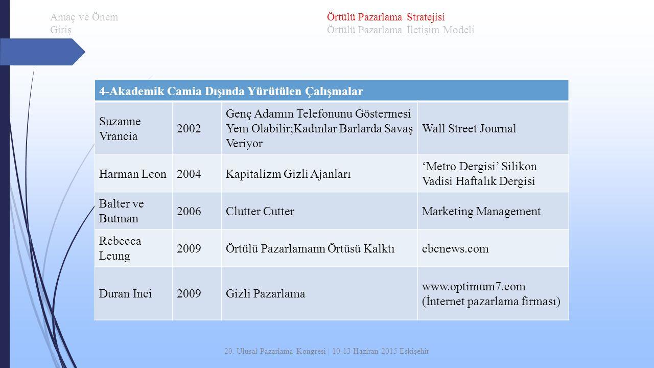 20. Ulusal Pazarlama Kongresi | 10-13 Haziran 2015 Eskişehir 4-Akademik Camia Dışında Yürütülen Çalışmalar Suzanne Vrancia 2002 Genç Adamın Telefonunu