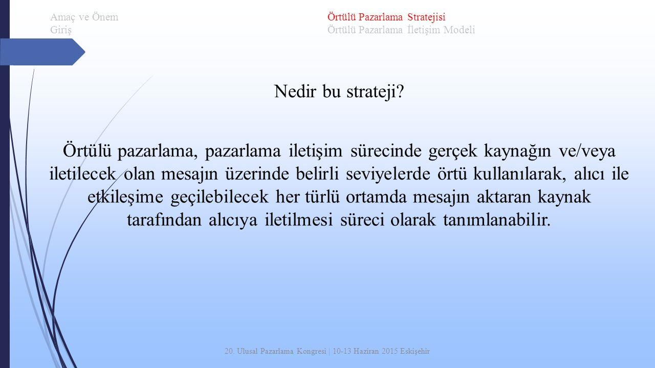 20. Ulusal Pazarlama Kongresi | 10-13 Haziran 2015 Eskişehir Nedir bu strateji? Örtülü pazarlama, pazarlama iletişim sürecinde gerçek kaynağın ve/veya
