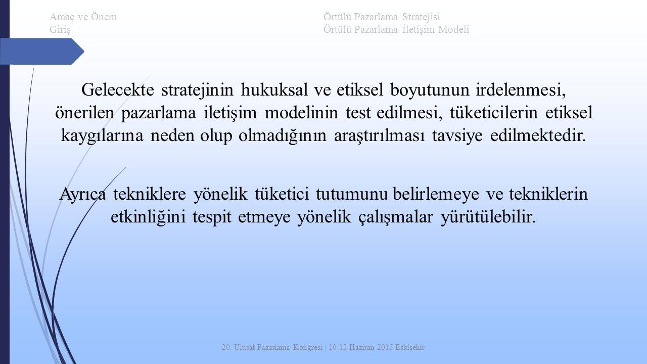 20. Ulusal Pazarlama Kongresi | 10-13 Haziran 2015 Eskişehir Gelecekte stratejinin hukuksal ve etiksel boyutunun irdelenmesi, önerilen pazarlama ileti