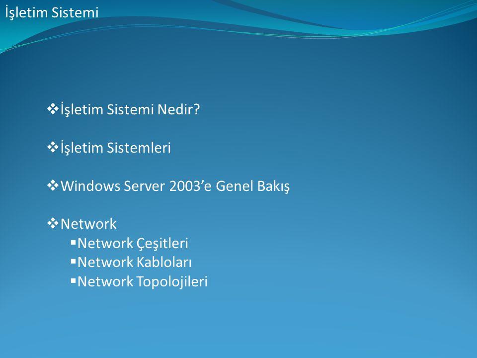 İşletim Sistemi  İşletim Sistemi Nedir?  İşletim Sistemleri  Windows Server 2003'e Genel Bakış  Network  Network Çeşitleri  Network Kabloları 