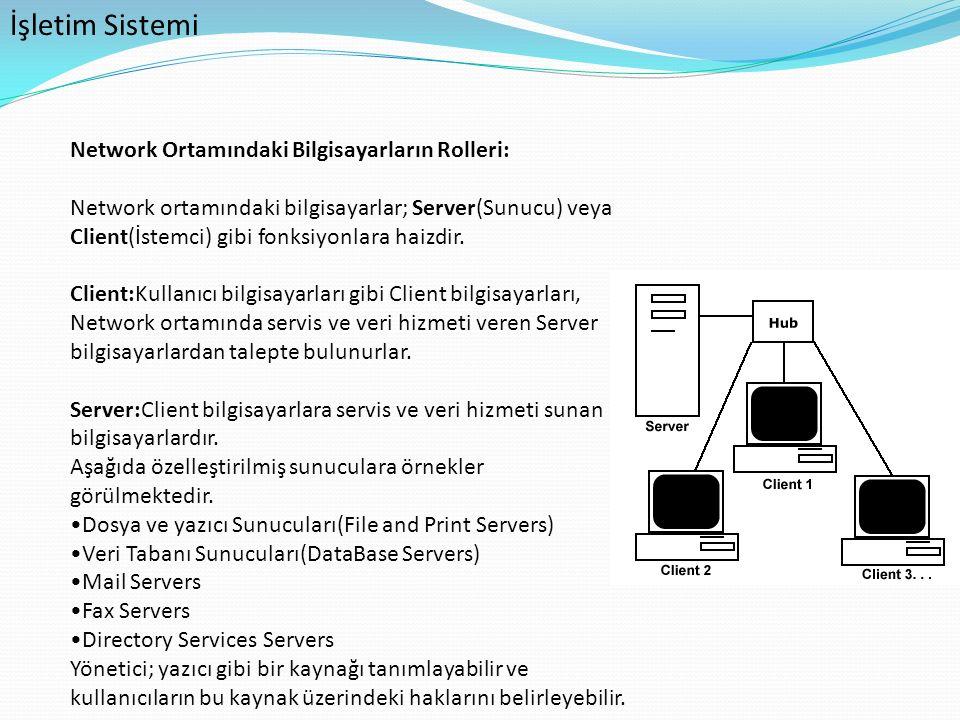 İşletim Sistemi Network Ortamındaki Bilgisayarların Rolleri: Network ortamındaki bilgisayarlar; Server(Sunucu) veya Client(İstemci) gibi fonksiyonlara
