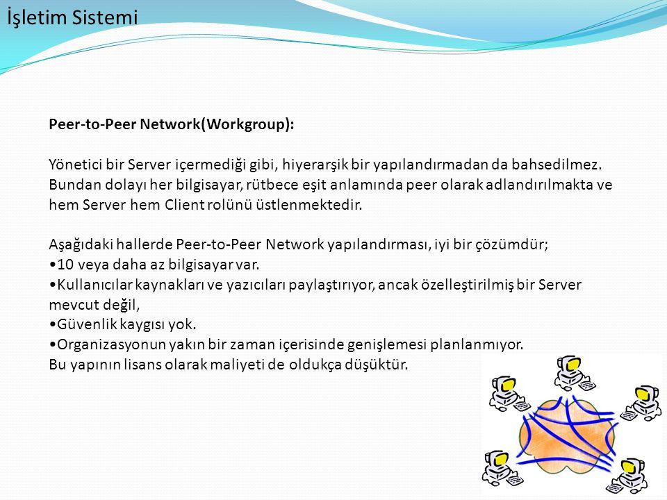 İşletim Sistemi Peer-to-Peer Network(Workgroup): Yönetici bir Server içermediği gibi, hiyerarşik bir yapılandırmadan da bahsedilmez. Bundan dolayı her