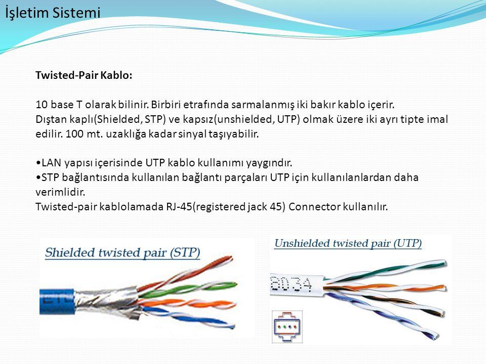 İşletim Sistemi Twisted-Pair Kablo: 10 base T olarak bilinir. Birbiri etrafında sarmalanmış iki bakır kablo içerir. Dıştan kaplı(Shielded, STP) ve kap
