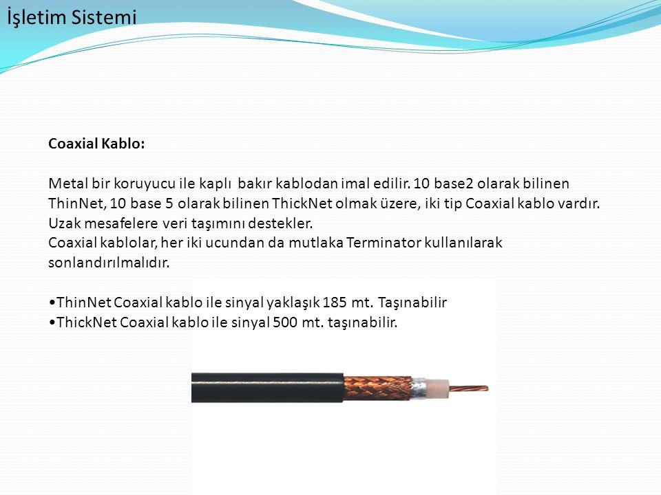 İşletim Sistemi Coaxial Kablo: Metal bir koruyucu ile kaplı bakır kablodan imal edilir. 10 base2 olarak bilinen ThinNet, 10 base 5 olarak bilinen Thic