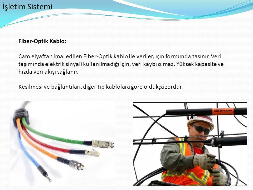 İşletim Sistemi Fiber-Optik Kablo: Cam elyaftan imal edilen Fiber-Optik kablo ile veriler, ışın formunda taşınır. Veri taşımında elektrik sinyali kull