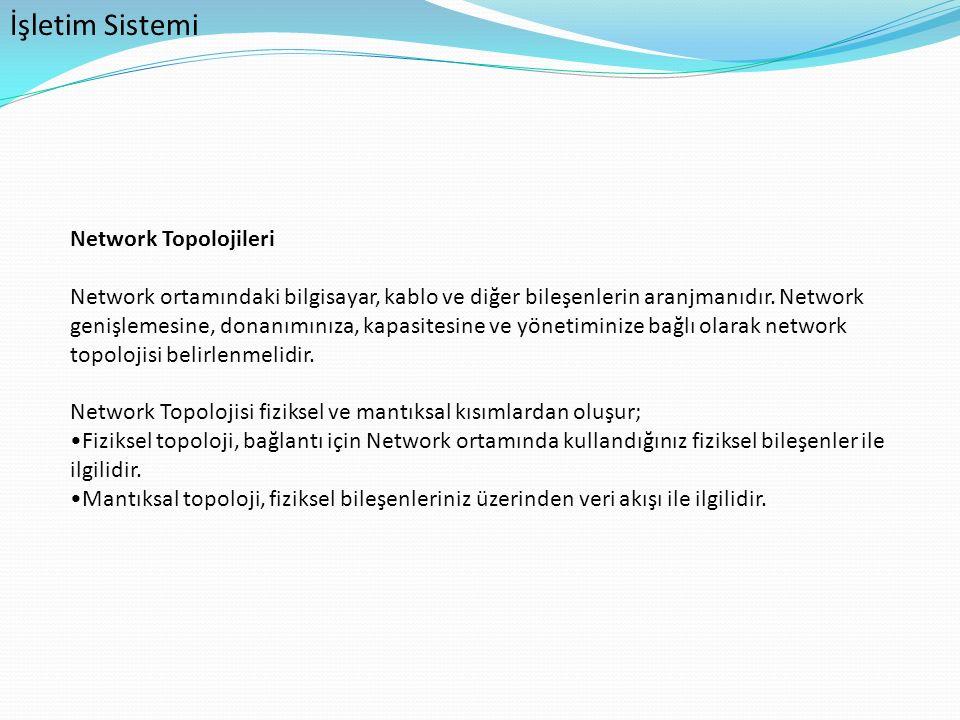 İşletim Sistemi Network Topolojileri Network ortamındaki bilgisayar, kablo ve diğer bileşenlerin aranjmanıdır. Network genişlemesine, donanımınıza, ka