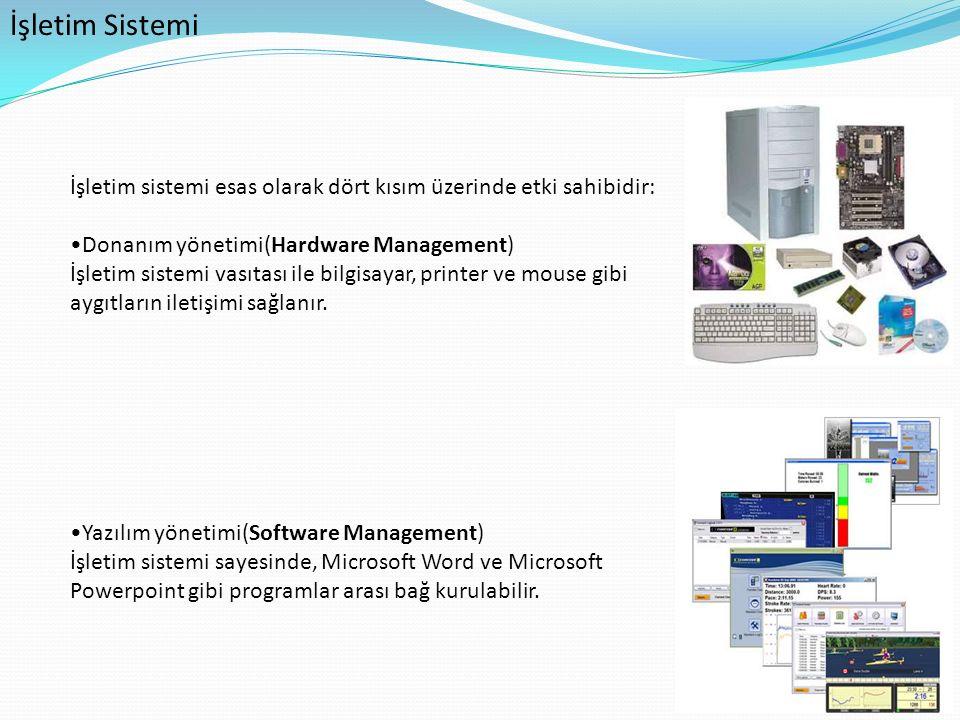 İşletim Sistemi İşletim sistemi esas olarak dört kısım üzerinde etki sahibidir: Donanım yönetimi(Hardware Management) İşletim sistemi vasıtası ile bil