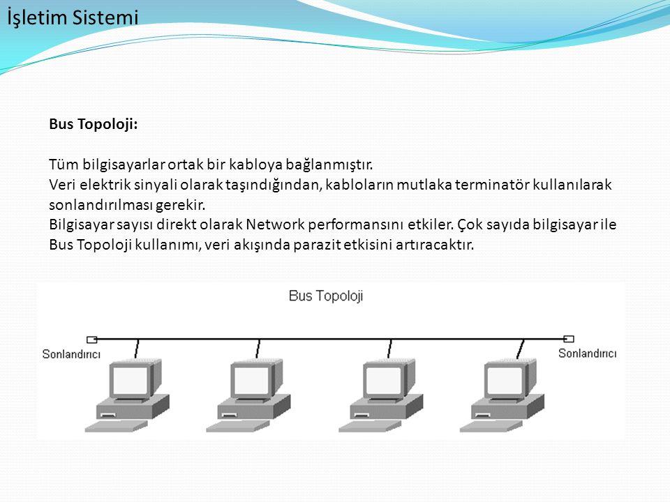 İşletim Sistemi Bus Topoloji: Tüm bilgisayarlar ortak bir kabloya bağlanmıştır. Veri elektrik sinyali olarak taşındığından, kabloların mutlaka termina