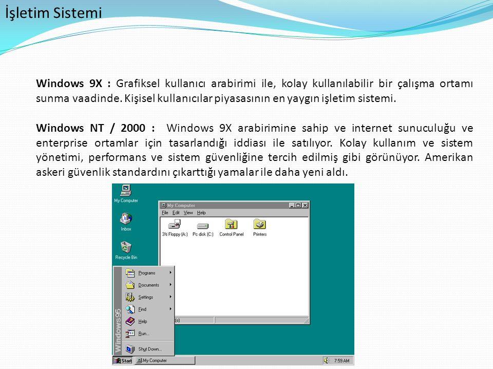 İşletim Sistemi Windows 9X : Grafiksel kullanıcı arabirimi ile, kolay kullanılabilir bir çalışma ortamı sunma vaadinde. Kişisel kullanıcılar piyasasın