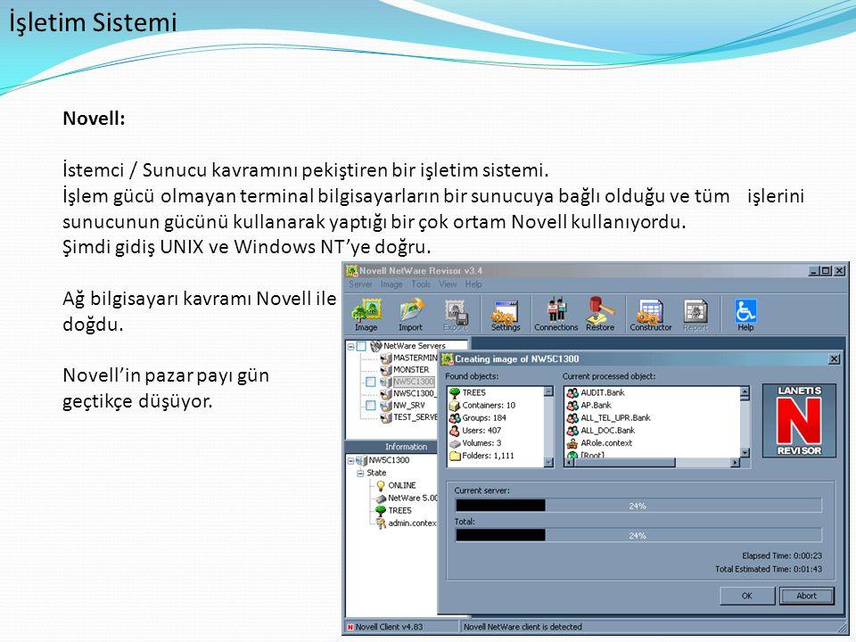 İşletim Sistemi Novell: İstemci / Sunucu kavramını pekiştiren bir işletim sistemi. İşlem gücü olmayan terminal bilgisayarların bir sunucuya bağlı oldu