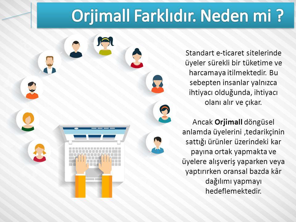 Standart e-ticaret sitelerinde üyeler sürekli bir tüketime ve harcamaya itilmektedir.
