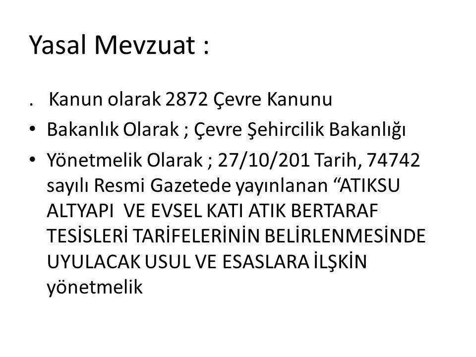 Yasal Mevzuat :.