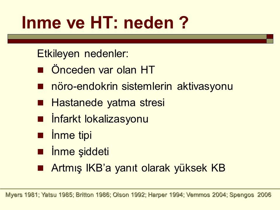 Inme ve HT: neden ? Etkileyen nedenler: Önceden var olan HT nöro-endokrin sistemlerin aktivasyonu Hastanede yatma stresi İnfarkt lokalizasyonu İnme ti