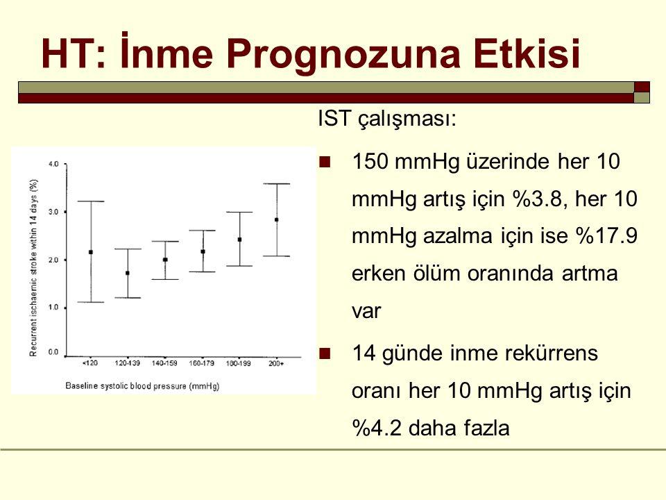 HT: İnme Prognozuna Etkisi IST çalışması: 150 mmHg üzerinde her 10 mmHg artış için %3.8, her 10 mmHg azalma için ise %17.9 erken ölüm oranında artma v