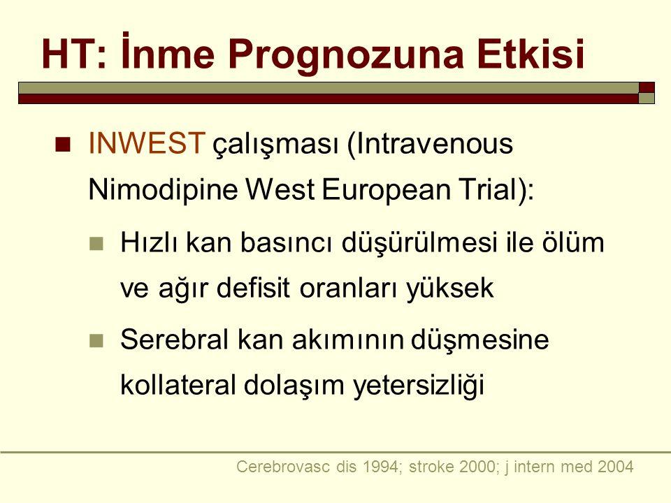 HT: İnme Prognozuna Etkisi INWEST çalışması (Intravenous Nimodipine West European Trial): Hızlı kan basıncı düşürülmesi ile ölüm ve ağır defisit oranl