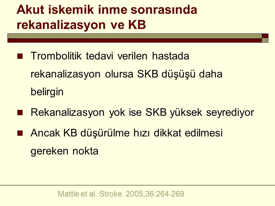Akut iskemik inme sonrasında rekanalizasyon ve KB Mattle et al. Stroke. 2005;36:264-269 Trombolitik tedavi verilen hastada rekanalizasyon olursa SKB d