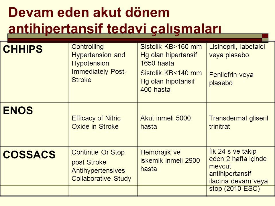 Devam eden akut dönem antihipertansif tedavi çalışmaları CHHIPS Controlling Hypertension and Hypotension Immediately Post- Stroke Sistolik KB>160 mm H