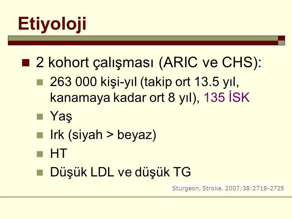 Etiyoloji 2 kohort çalışması (ARIC ve CHS): 263 000 kişi-yıl (takip ort 13.5 yıl, kanamaya kadar ort 8 yıl), 135 İSK Yaş Irk (siyah > beyaz) HT Düşük