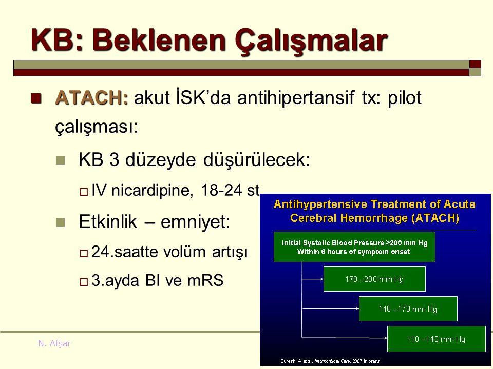 N. Afşar KB: Beklenen Çalışmalar ATACH: akut İSK'da antihipertansif tx: pilot çalışması: ATACH: akut İSK'da antihipertansif tx: pilot çalışması: KB 3