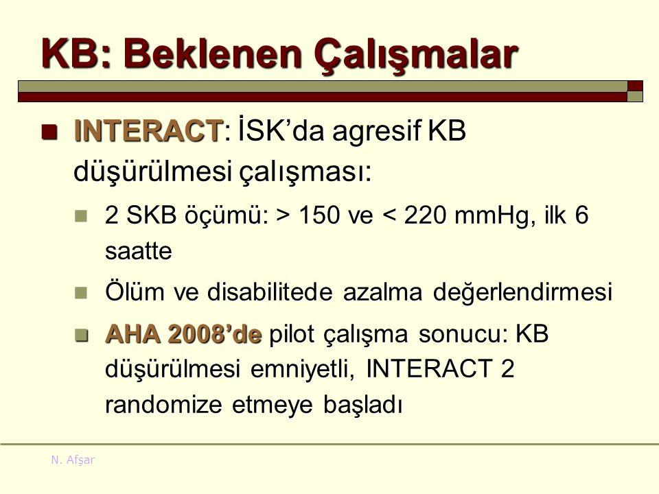 N. Afşar KB: Beklenen Çalışmalar INTERACT: İSK'da agresif KB düşürülmesi çalışması: INTERACT: İSK'da agresif KB düşürülmesi çalışması: 2 SKB öçümü: >
