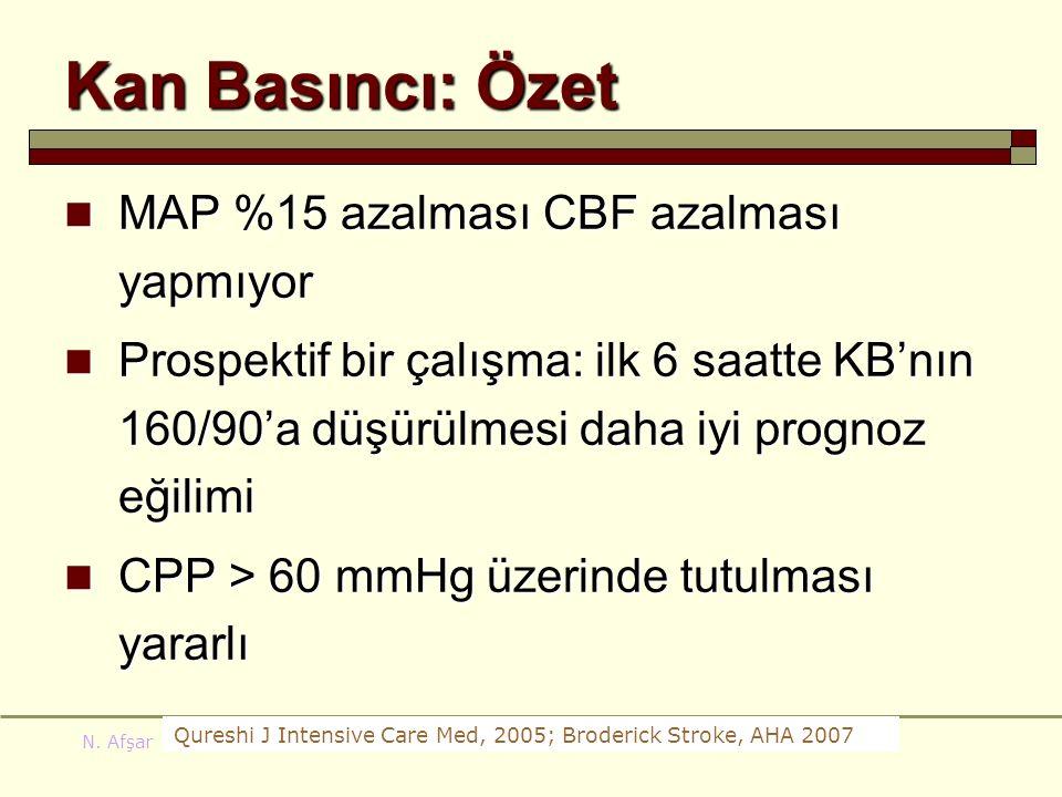 N. Afşar Kan Basıncı: Özet MAP %15 azalması CBF azalması yapmıyor MAP %15 azalması CBF azalması yapmıyor Prospektif bir çalışma: ilk 6 saatte KB'nın 1