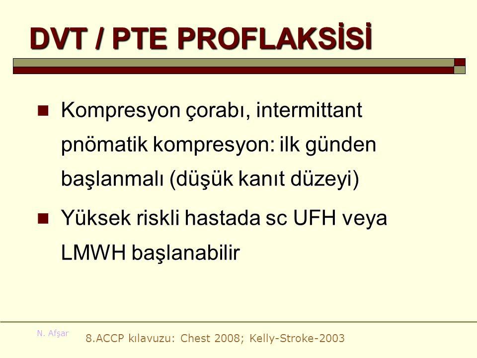 N. Afşar DVT / PTE PROFLAKSİSİ Kompresyon çorabı, intermittant pnömatik kompresyon: ilk günden başlanmalı (düşük kanıt düzeyi) Kompresyon çorabı, inte